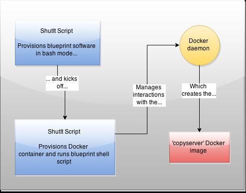 Blueprint_Server