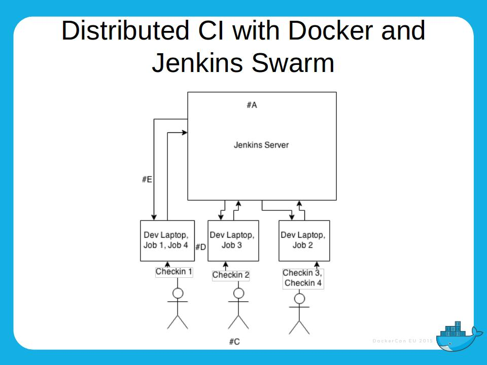2015_Dockercon_EU_4_3_new30