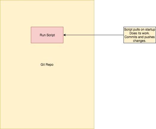 GitAsDb1.jpg
