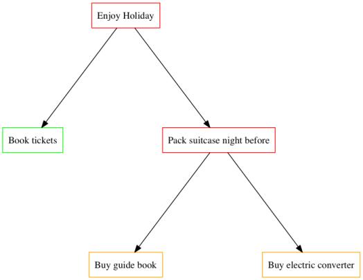simple_node